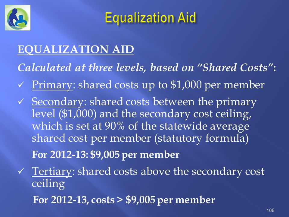 Equalization Aid EQUALIZATION AID