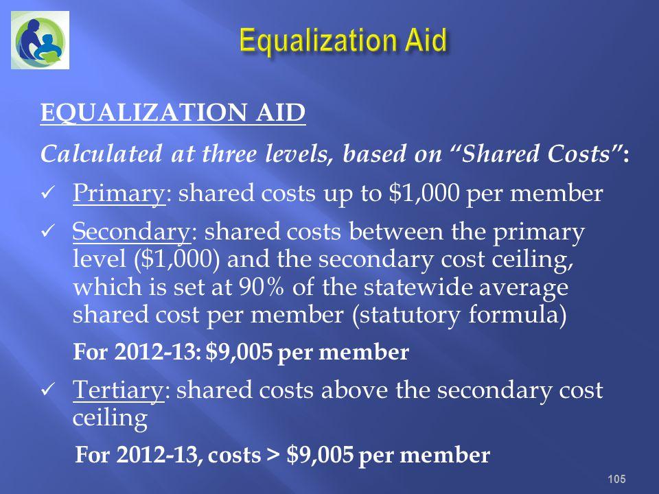 Equalization Aid EQUALIZATION AID