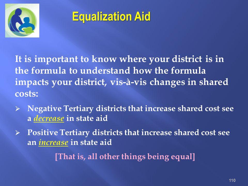 SCHOOL FINANCE ESSENTIALS (WASDA New Administrators Workshop)