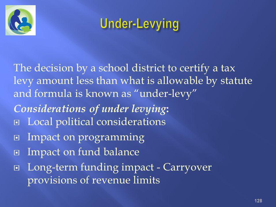 Under-Levying