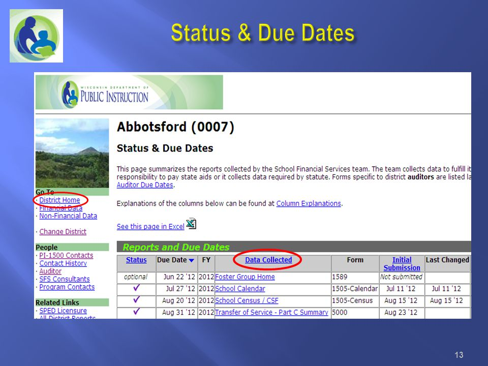 Status & Due Dates