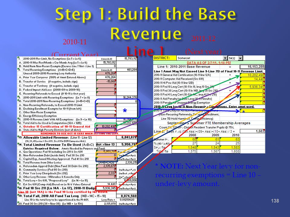 Step 1: Build the Base Revenue Line 1