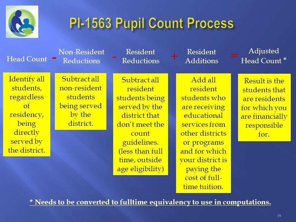 PI-1563 Pupil Count Process
