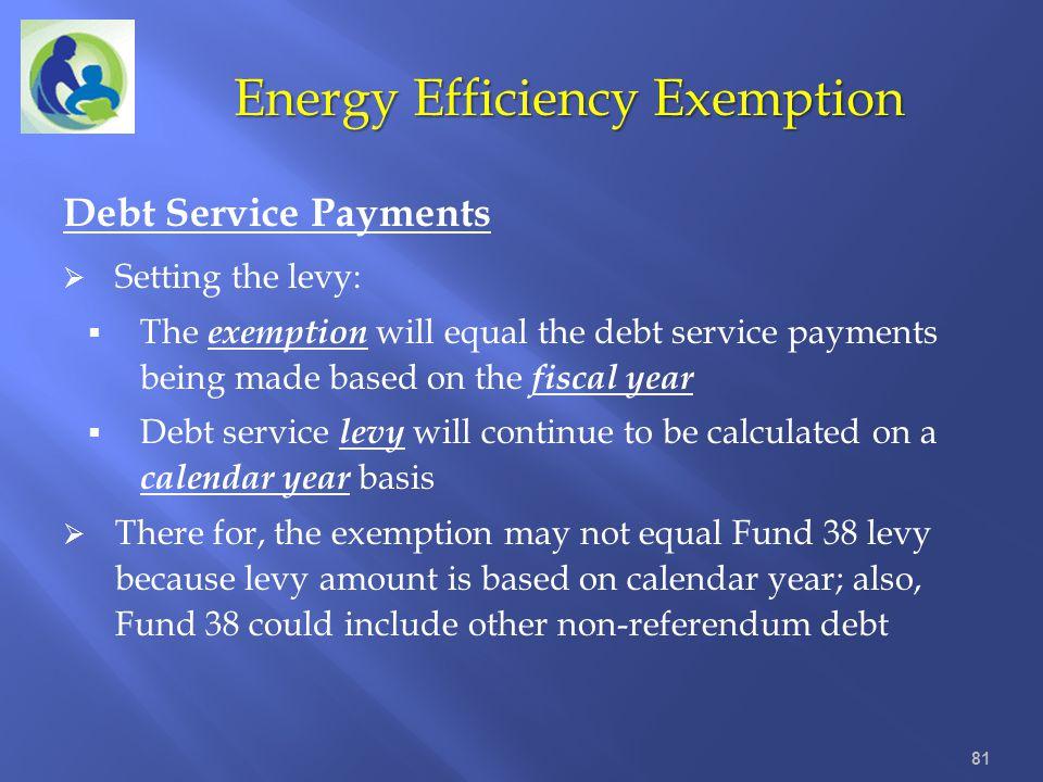 Energy Efficiency Exemption
