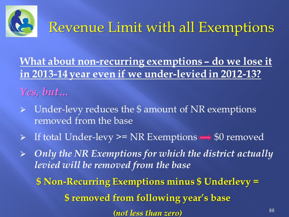 Revenue Limit with all Exemptions