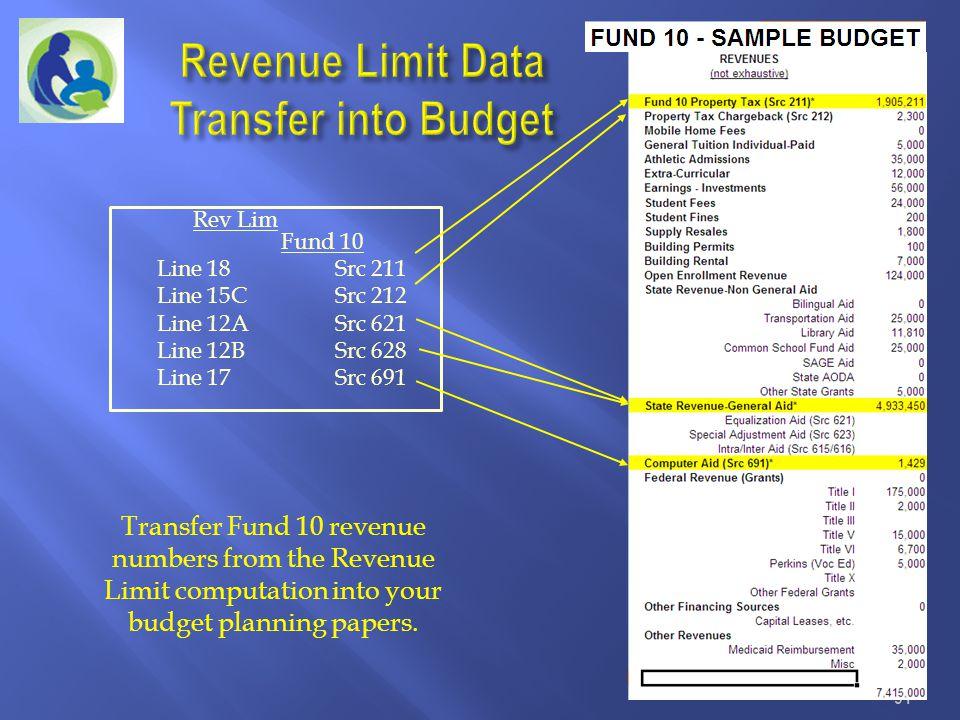 Revenue Limit Data Transfer into Budget