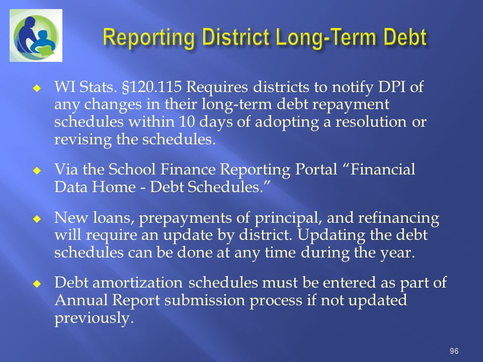 Reporting District Long-Term Debt