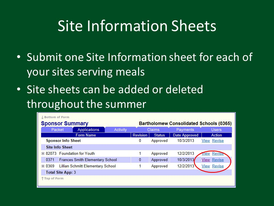Site Information Sheets