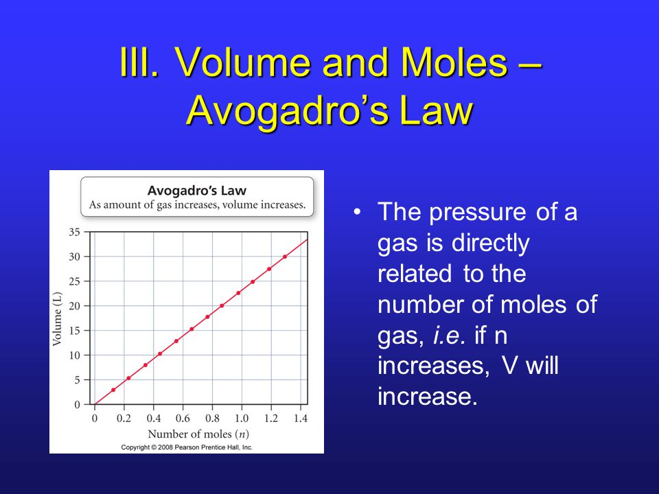 III. Volume and Moles – Avogadro's Law
