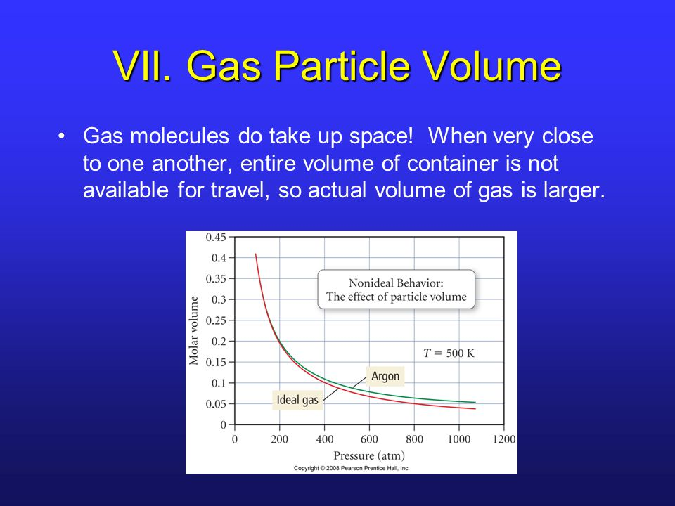 VII. Gas Particle Volume