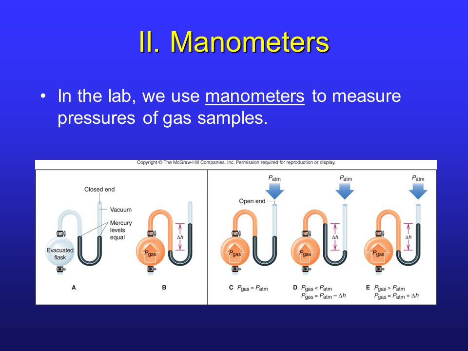 II. Manometers In the lab, we use manometers to measure pressures of gas samples.