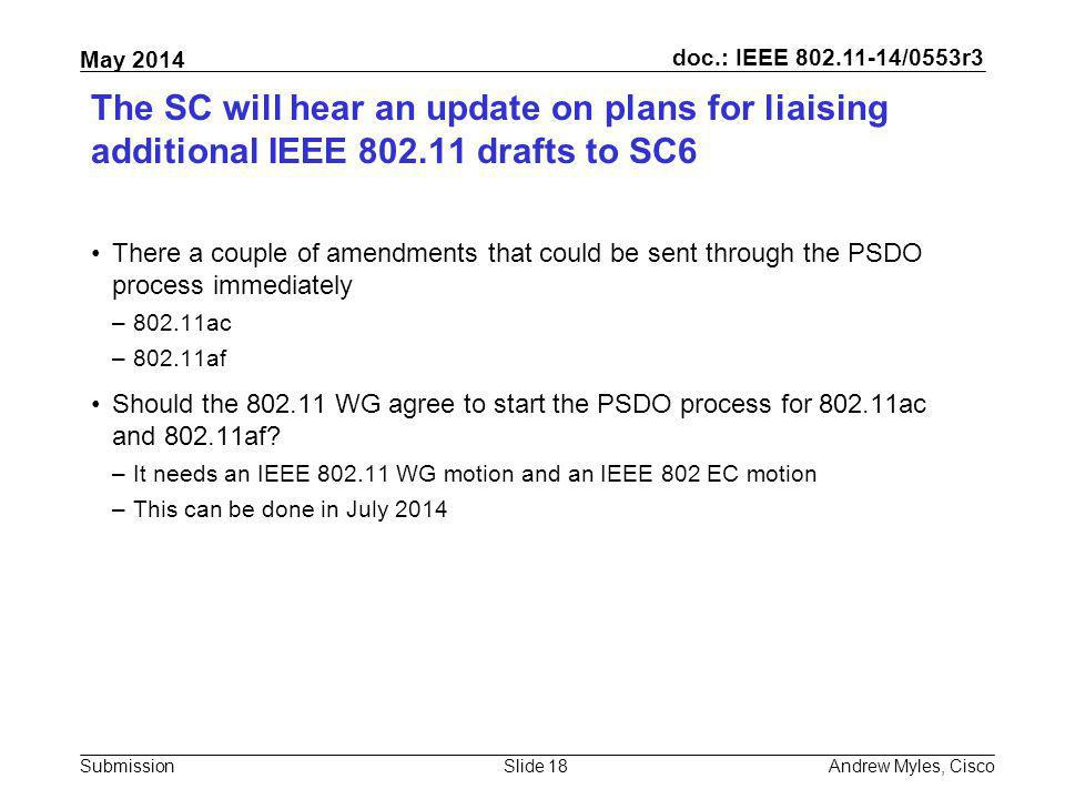 The SC will hear an update on plans for liaising additional IEEE 802