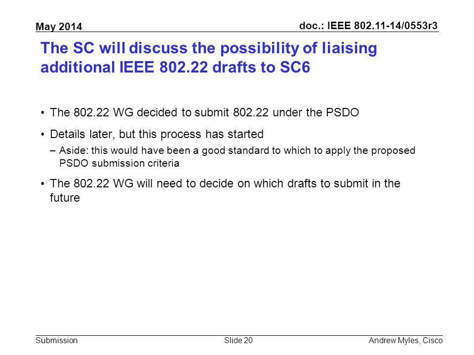 The SC will discuss the possibility of liaising additional IEEE 802