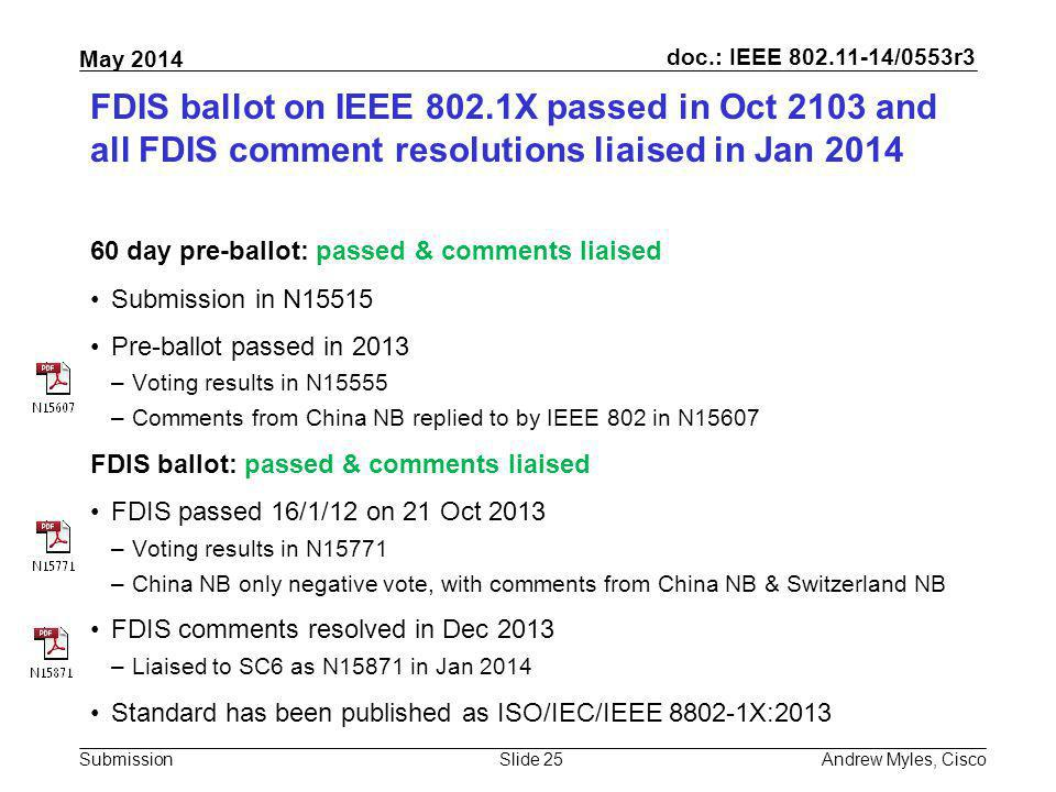 FDIS ballot on IEEE 802.1X passed in Oct 2103 and all FDIS comment resolutions liaised in Jan 2014