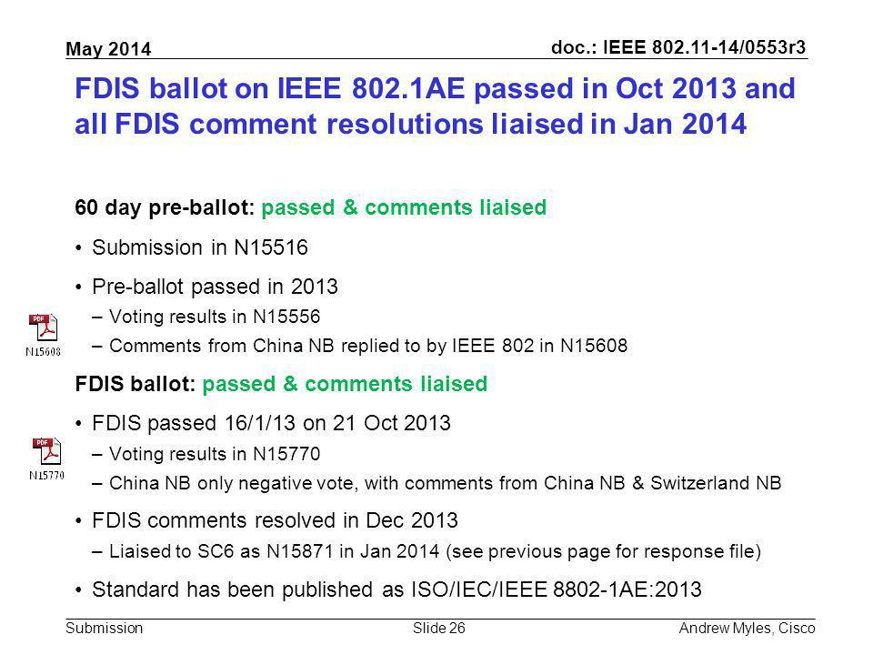 FDIS ballot on IEEE 802.1AE passed in Oct 2013 and all FDIS comment resolutions liaised in Jan 2014