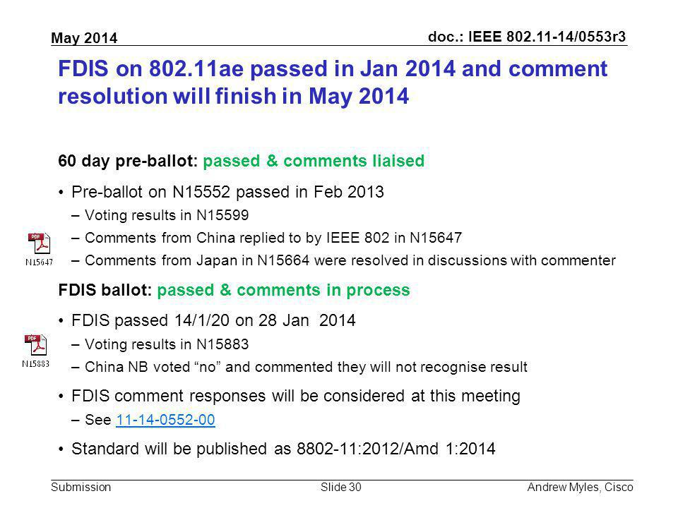 FDIS on 802.11ae passed in Jan 2014 and comment resolution will finish in May 2014