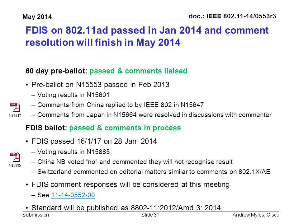 FDIS on 802.11ad passed in Jan 2014 and comment resolution will finish in May 2014