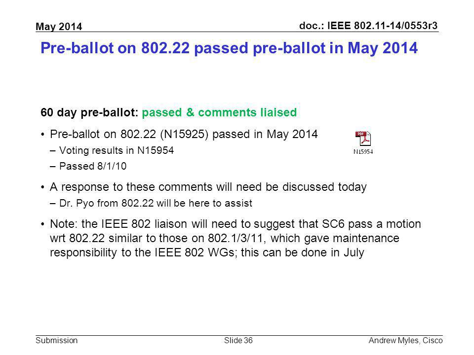 Pre-ballot on 802.22 passed pre-ballot in May 2014