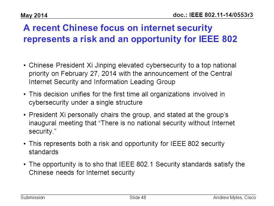 A recent Chinese focus on internet security represents a risk and an opportunity for IEEE 802