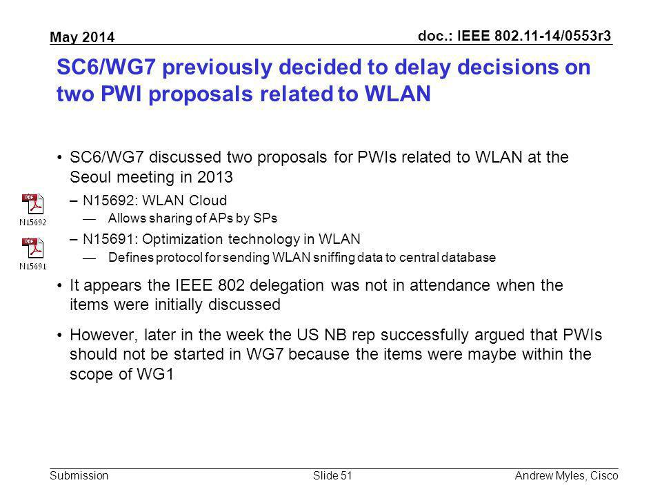 SC6/WG7 previously decided to delay decisions on two PWI proposals related to WLAN