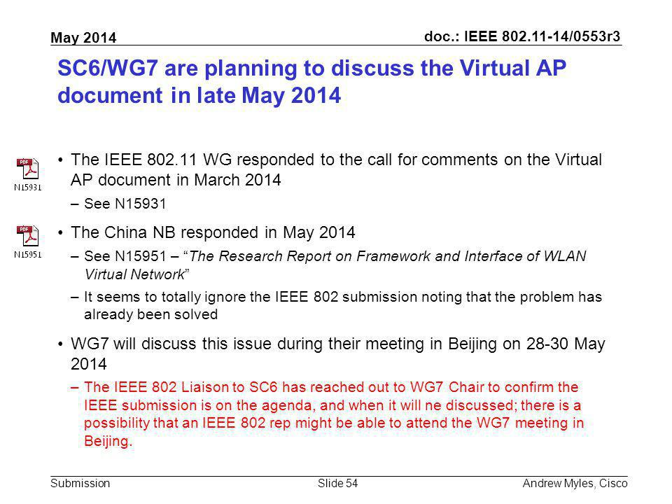 SC6/WG7 are planning to discuss the Virtual AP document in late May 2014