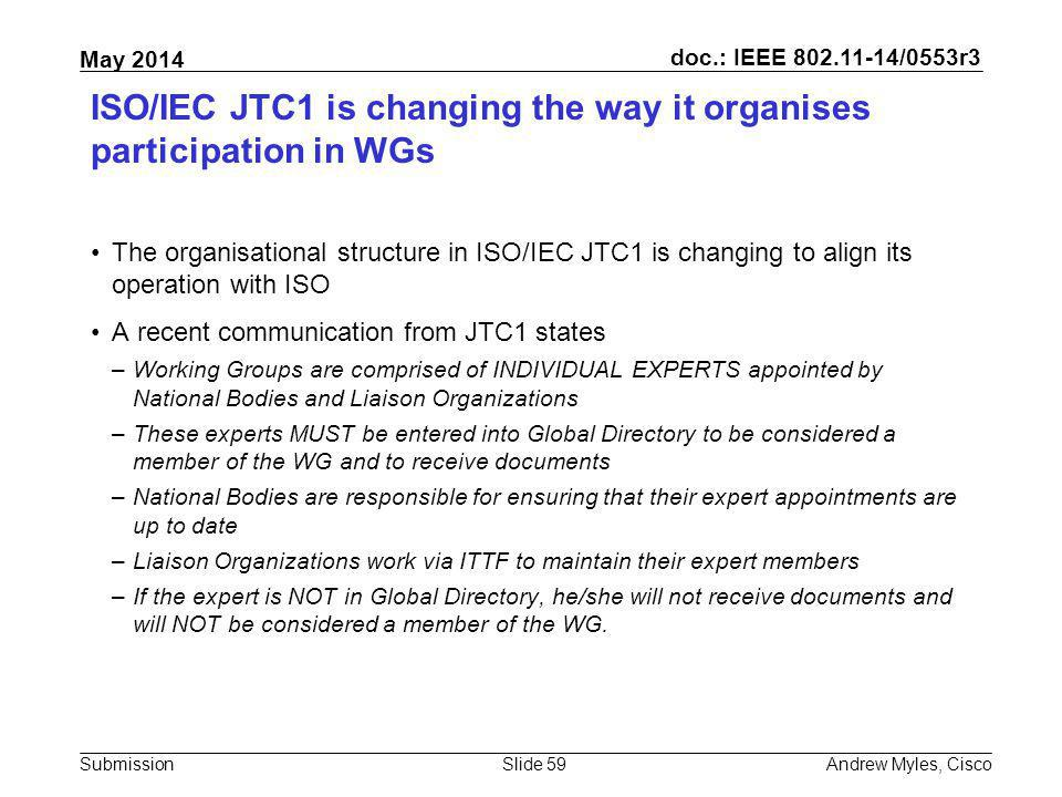 ISO/IEC JTC1 is changing the way it organises participation in WGs