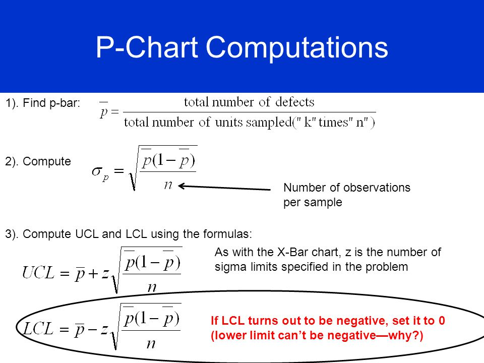 P-Chart Computations 1). Find p-bar: 2). Compute