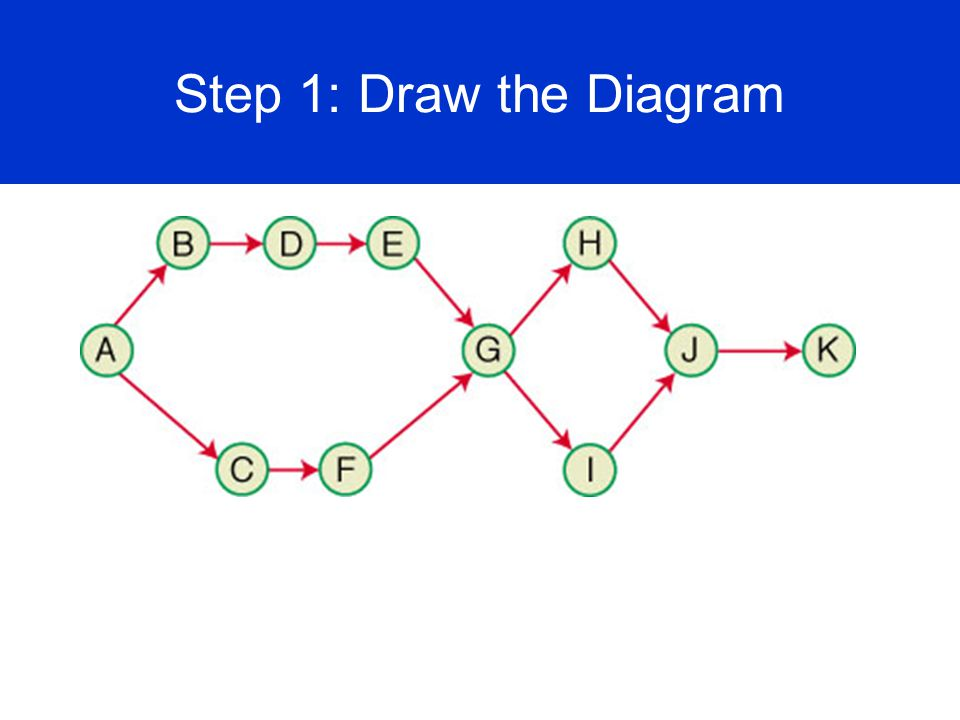 Step 1: Draw the Diagram