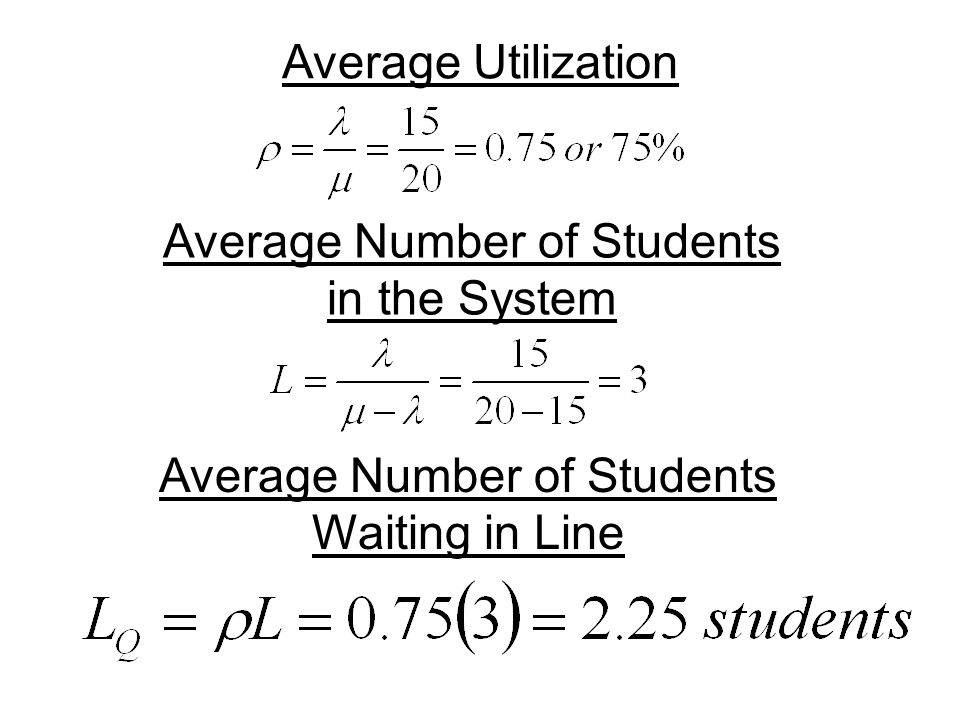 Average Number of Students in the System