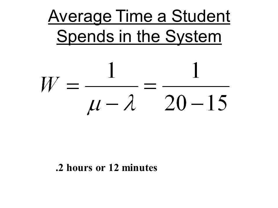 Average Time a Student Spends in the System