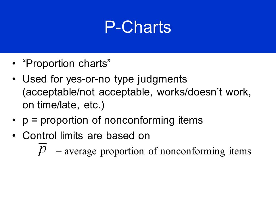 P Fraction Defective Chart