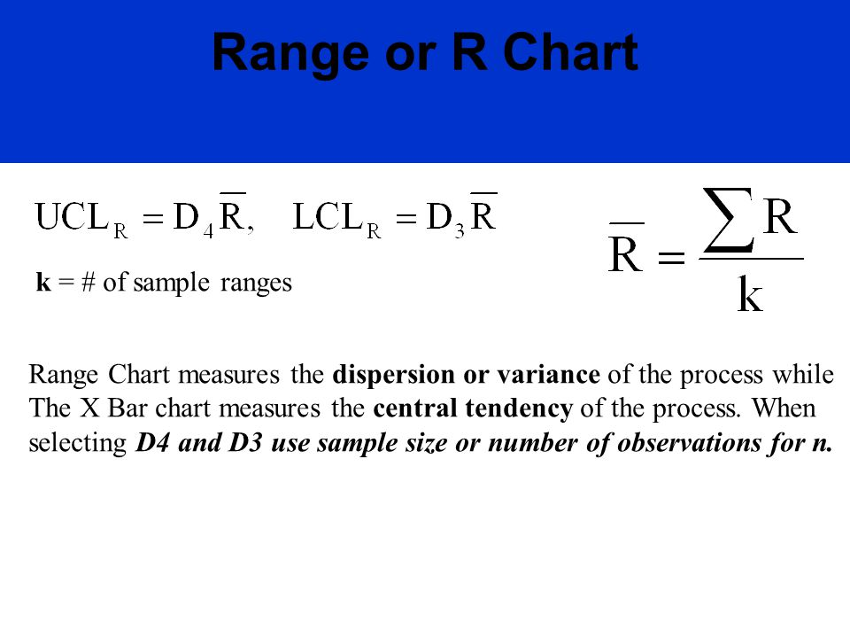 Range or R Chart k = # of sample ranges