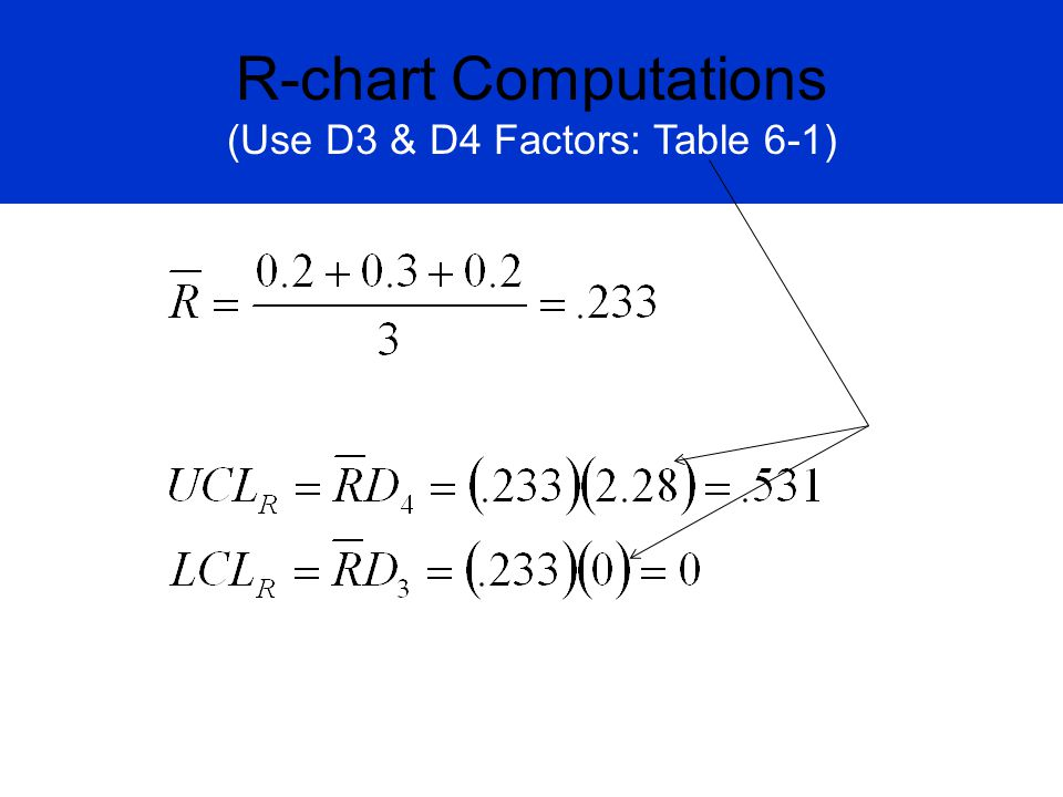 R-chart Computations (Use D3 & D4 Factors: Table 6-1)
