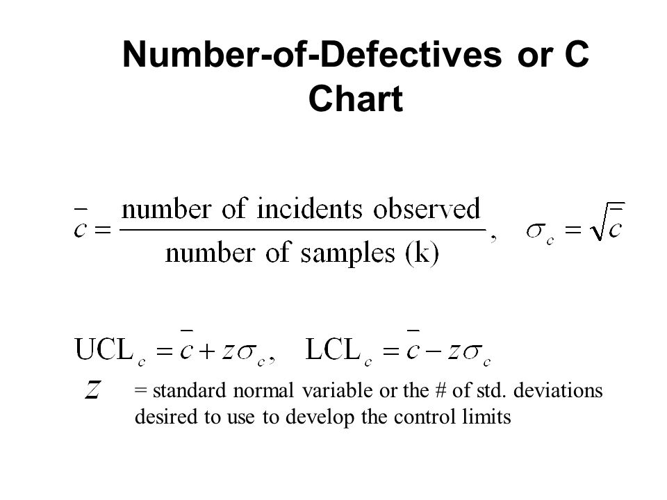 Number-of-Defectives or C Chart