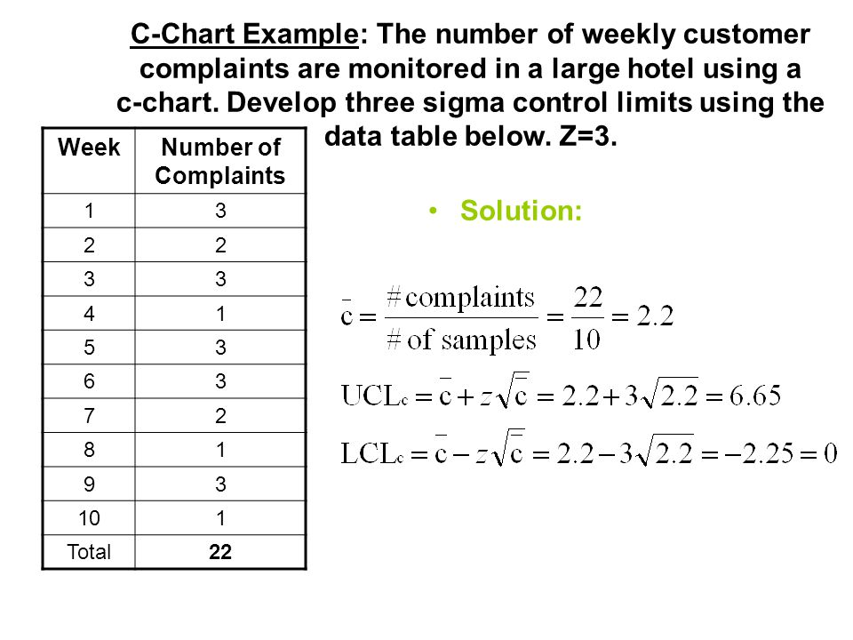C-Chart Example: The number of weekly customer complaints are monitored in a large hotel using a c-chart. Develop three sigma control limits using the data table below. Z=3.