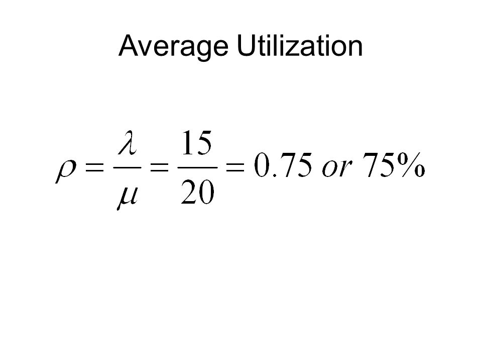 Average Utilization