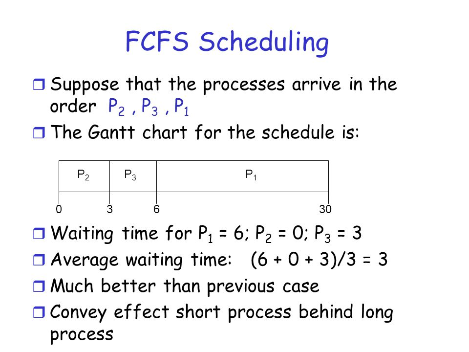 FCFS Scheduling Suppose that the processes arrive in the order P2 , P3 , P1. The Gantt chart for the schedule is: