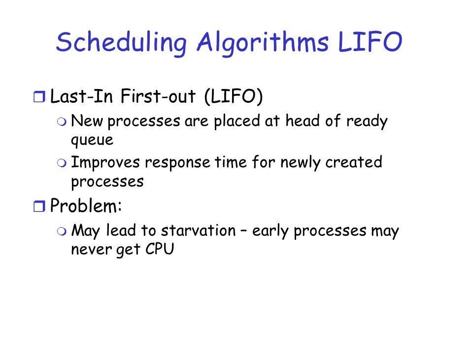 Scheduling Algorithms LIFO