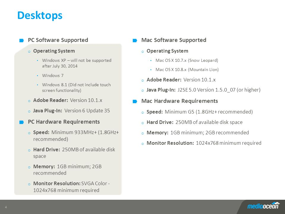 Desktops PC Software Supported PC Hardware Requirements