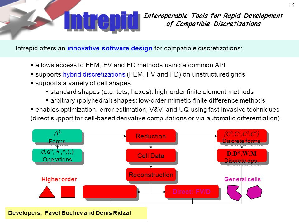 16 Intrepid. Interoperable Tools for Rapid Development of Compatible Discretizations.