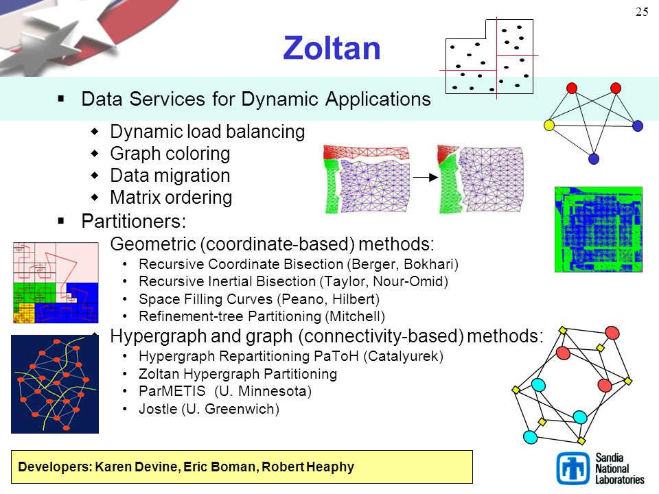 Zoltan Data Services for Dynamic Applications Partitioners: