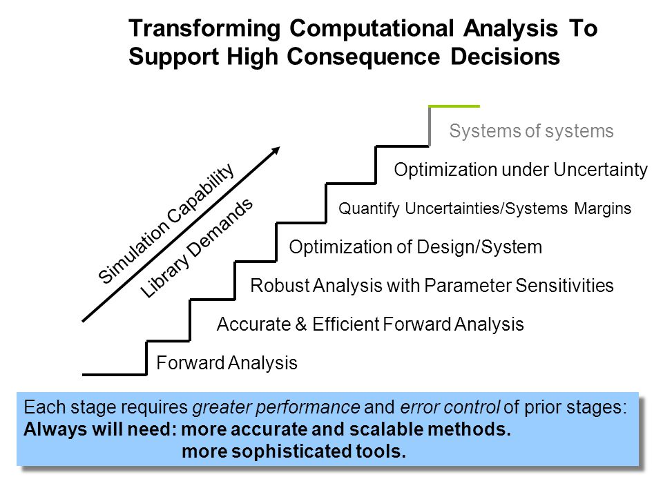 Transforming Computational Analysis To Support High Consequence Decisions
