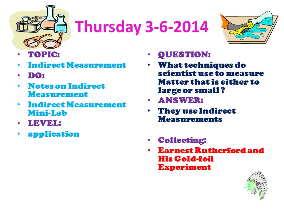 Thursday TOPIC: Indirect Measurement DO: