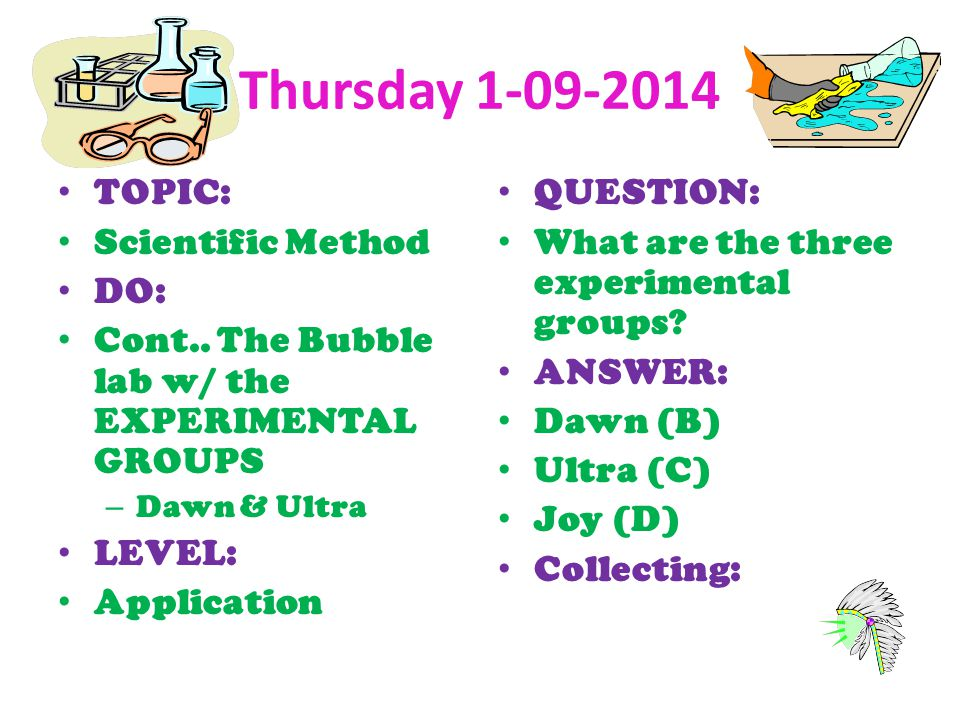 Thursday 1-09-2014 TOPIC: Scientific Method DO: