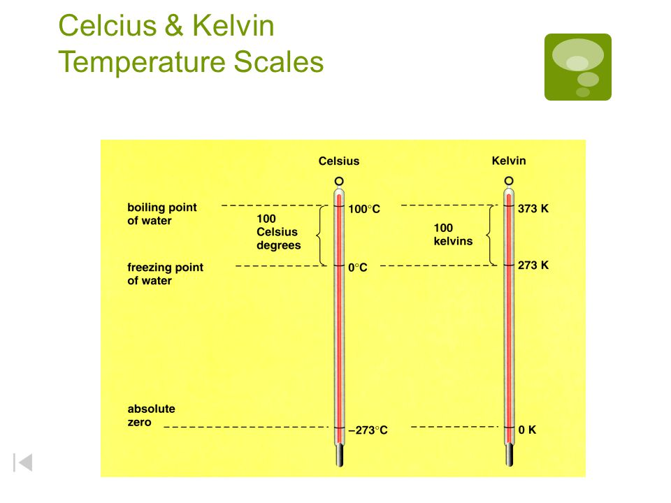 Celcius & Kelvin Temperature Scales