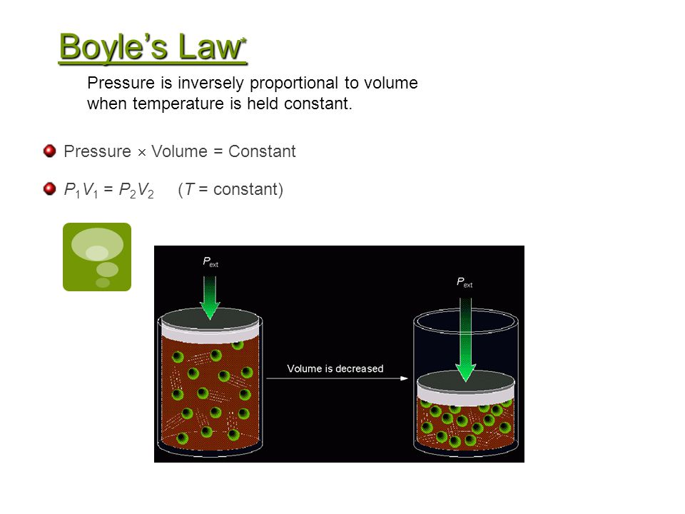 Boyle's Law* Pressure is inversely proportional to volume