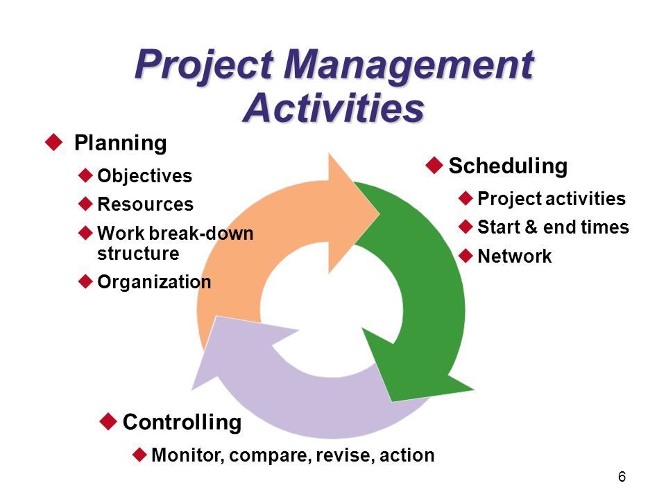 peoject management essay Free essay: tiffany muller august 28, 2015 ogl 320 introduction to project management module 1, paper 1 ben pandya arizona state university what key things.
