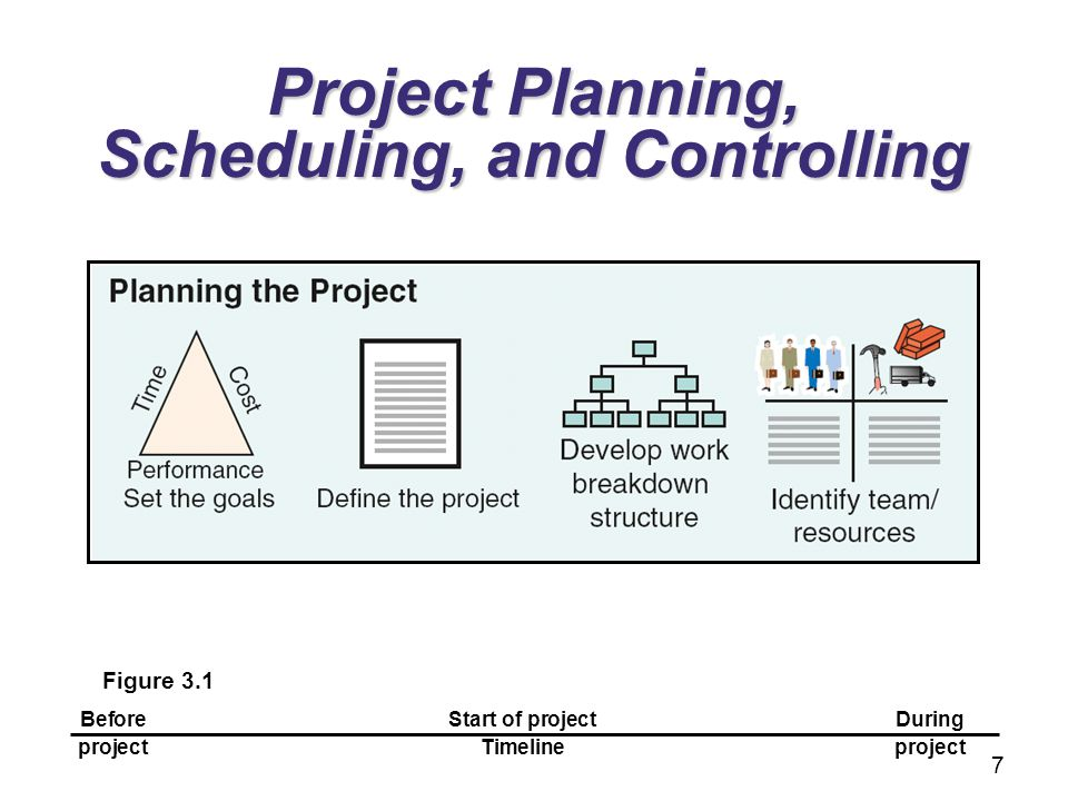 Project management planning and scheduling.ppt