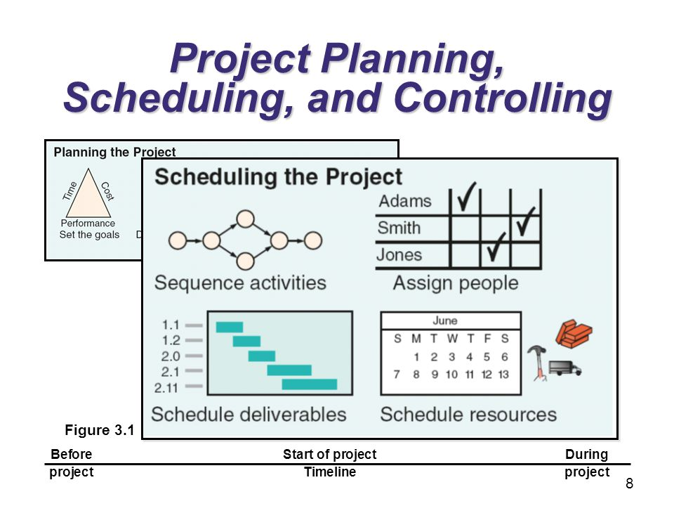 planning scheduling and control Planning, scheduling, monitoring and control is a comprehensive guide for anyone involved in planning, scheduling and controlling projects order now.