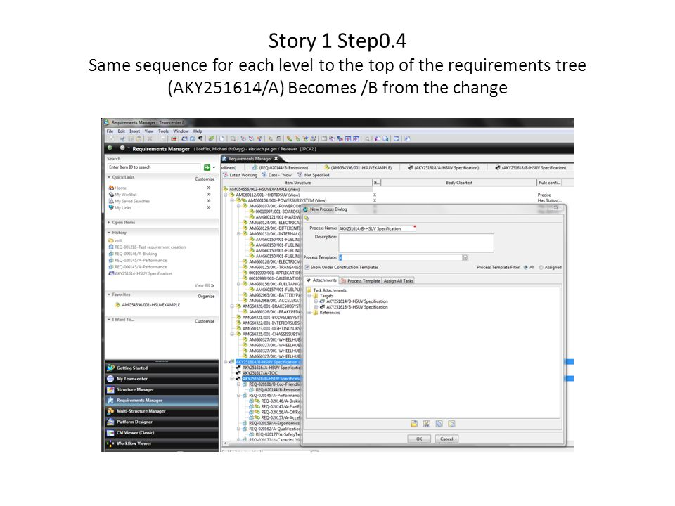 Story 1 Step0.4 Same sequence for each level to the top of the requirements tree (AKY251614/A) Becomes /B from the change
